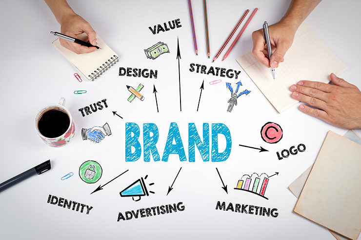 How creating a corporate brand can be beneficial for your business | BlueLineDesign